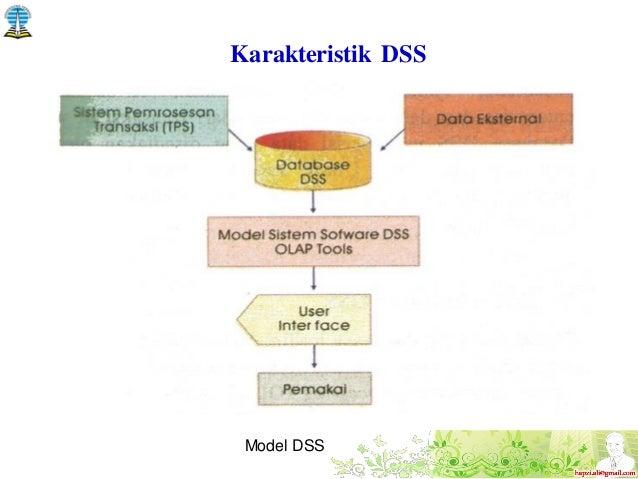 5 hapzi ali sistem pendukung keputusan decision support system d karakteristik dss model dss ccuart Image collections