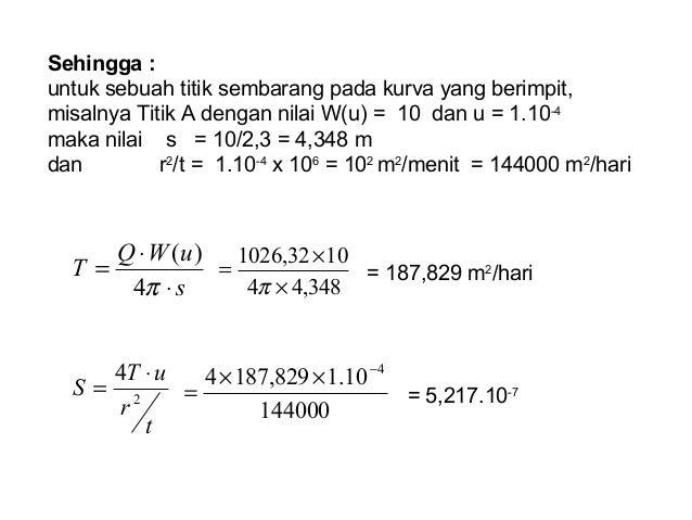Sehingga : untuk sebuah titik sembarang pada kurva yang berimpit, misalnya Titik A dengan nilai W(u) = 10 dan u = 1.10-4 m...