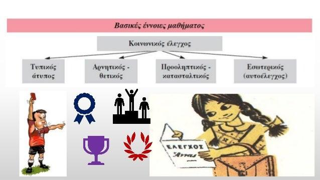 5. Κοινωνικοποίηση και κοινωνικός έλεγχος. Τρόποι κοινωνικοποίησης - Τα είδη του κοινωνικού ελέγχου.