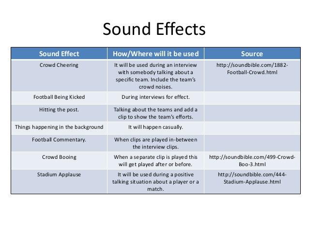 Audio - Production Reflection