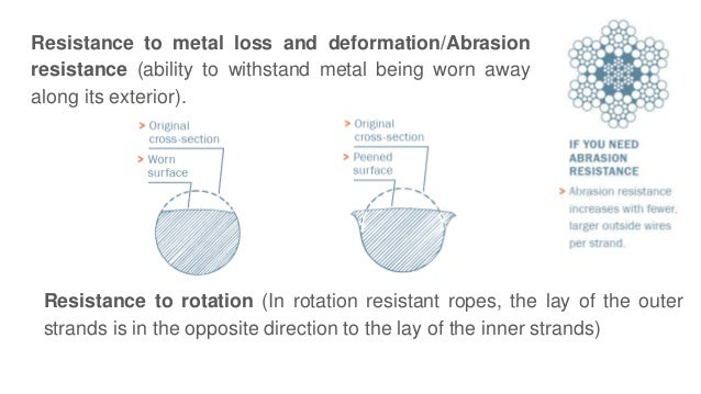5. wire rope and sample problem
