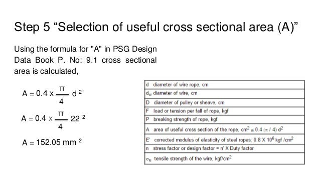 Equation for cross sectional area of a wire wire center 5 wire rope and sample problem rh slideshare net calculation of cross sectional area of wire awg wire gauge chart greentooth Choice Image