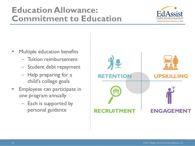 BUILDING EDUCATIONAL PATHWAYS THAT ENGAGE AND UPSKILL EMPLOYEES