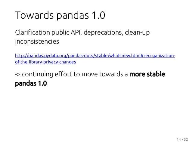 Towards pandas 1.0 Clarification public API, deprecations, clean-up inconsistencies http://pandas.pydata.org/pandas-docs/st...
