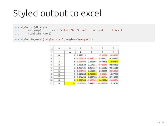 Styled output to excel >>> styled = (df.style ... .applymap( val: 'color: %s' % 'red' val < 0 'black') ... .highlight_max(...