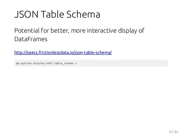 JSON Table Schema Potential for better, more interactive display of DataFrames http://specs.frictionlessdata.io/json-table...