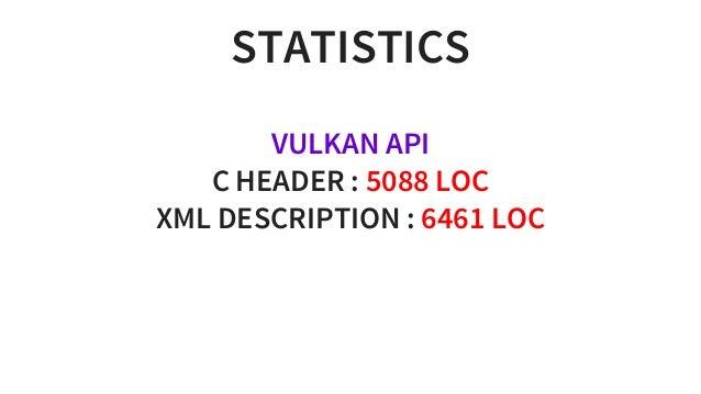 STATISTICS VULKANAPI CHEADER:5088LOC XMLDESCRIPTION:6461LOC