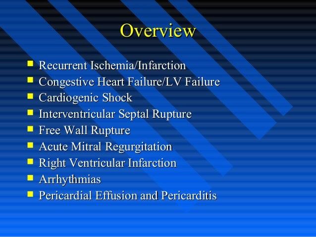 Complications of Myocardial Infarction (MI) Slide 2