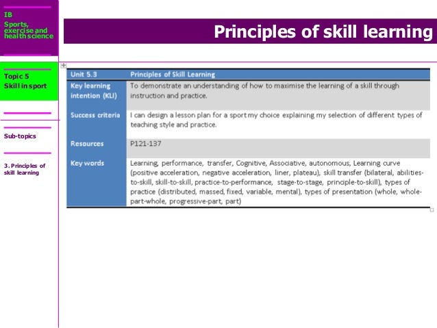 IB Sports, exercise and health science Sub-topics Principles of skill learning Topic 5 Skill in sport 3. Principles of ski...