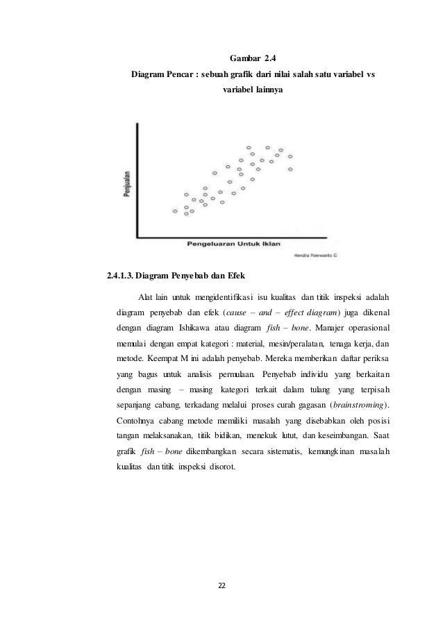 Pengelolaan kualitas makalah indonesia 22 22 gambar 24 diagram pencar ccuart Images