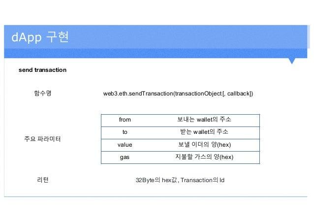 dApp 구현 send transaction 함수명 web3.eth.sendTransaction(transactionObject [, callback]) 주요 파라미터 from 보내는 wallet의 주소 to 받는 wa...