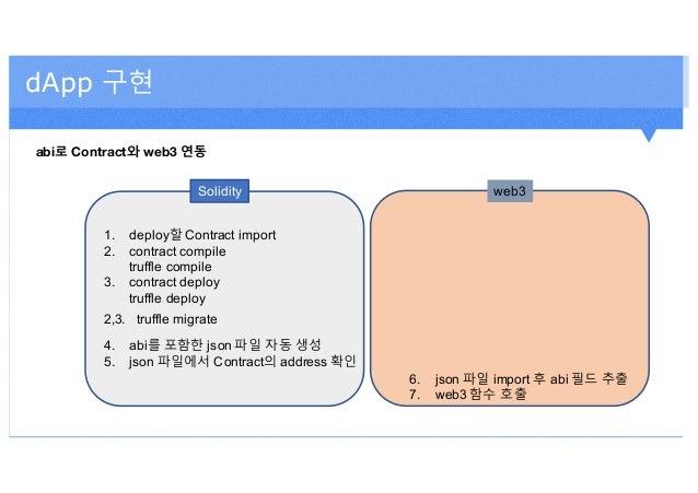 dApp 구현 abi로 Contract와 web3 연동 1. deploy할 Contract import 2. contract compile truffle compile 3. contract deploy truffle d...