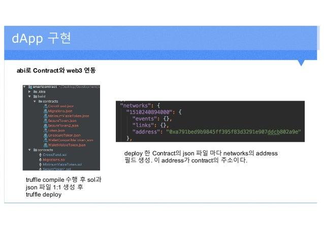 dApp 구현 abi로 Contract와 web3 연동 truffle compile 수행 후 sol과 json 파일 1:1 생성 후 truffle deploy deploy 한 Contract의 json 파일 마다 net...