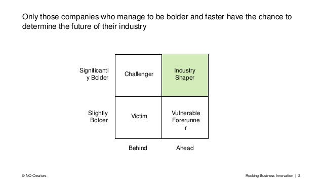 Rocking Business Innovation | 2© NC-Creators Only those companies who manage to be bolder and faster have the chance to de...