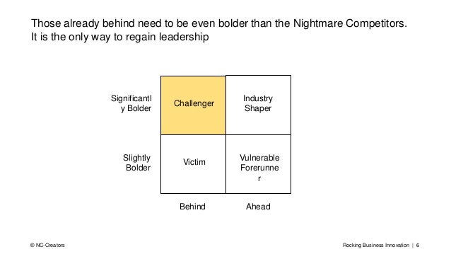 Rocking Business Innovation | 6© NC-Creators Those already behind need to be even bolder than the Nightmare Competitors. I...