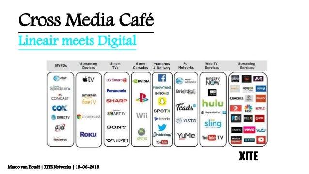 Cross Media Café Lineair meets Digital Marco van Houdt | XITE Networks | 19-06-2018