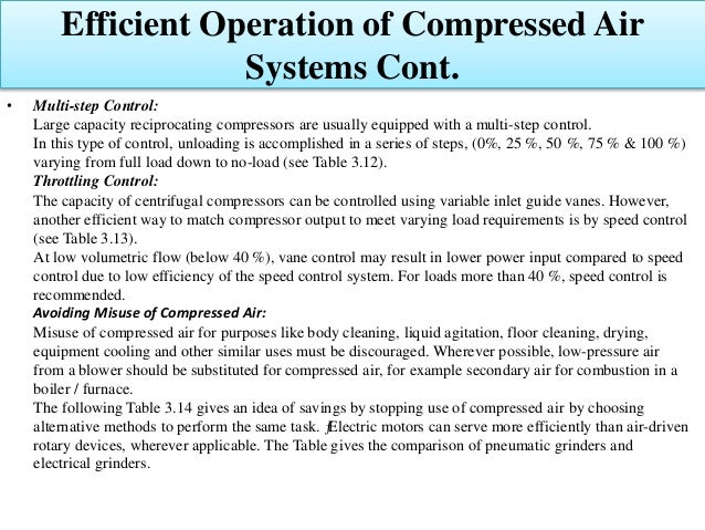 compressed air systems by Varun Pratap Singh