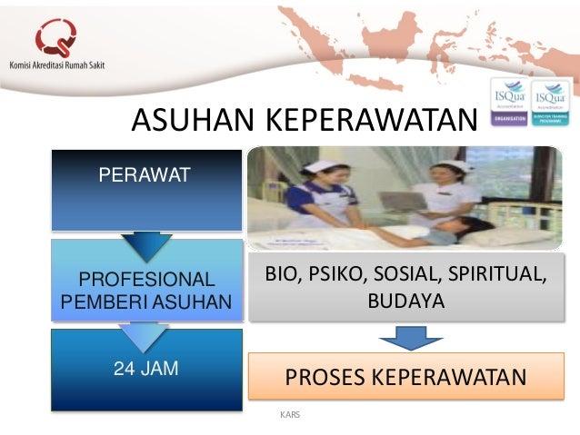 ASUHAN KEPERAWATAN KARS PERAWAT 24 JAM PROFESIONAL PEMBERI ASUHAN BIO, PSIKO, SOSIAL, SPIRITUAL, BUDAYA PROSES KEPERAWATAN