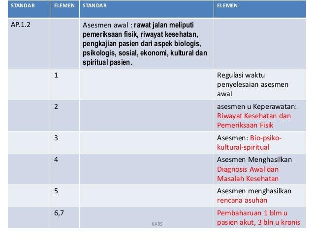 MAPPING ASUHAN KEPERAWATANSTANDAR ELEMEN STANDAR ELEMEN AP.1.2 Asesmen awal : rawat jalan meliputi pemeriksaan fisik, riwa...