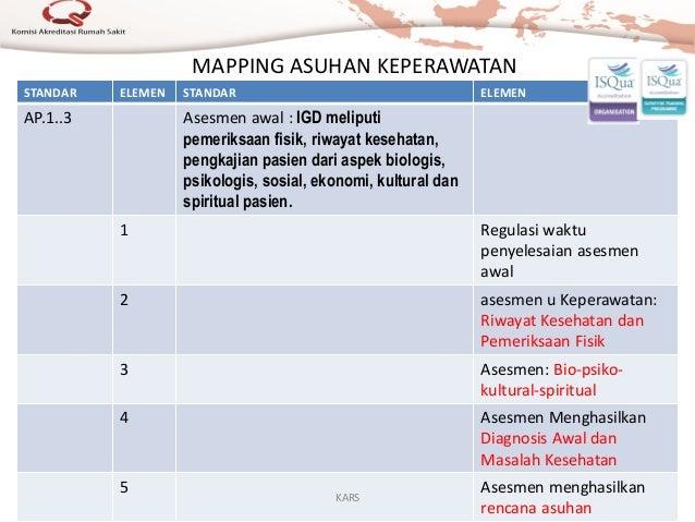MAPPING ASUHAN KEPERAWATAN STANDAR ELEMEN STANDAR ELEMEN AP.1..3 Asesmen awal : IGD meliputi pemeriksaan fisik, riwayat ke...