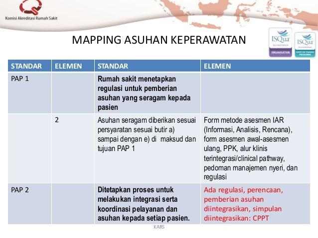 MAPPING ASUHAN KEPERAWATAN STANDAR ELEMEN STANDAR ELEMEN PAP 1 Rumah sakit menetapkan regulasi untuk pemberian asuhan yang...