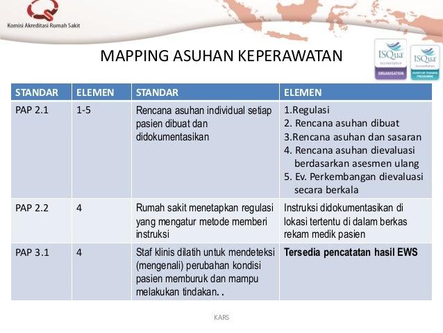 MAPPING ASUHAN KEPERAWATAN STANDAR ELEMEN STANDAR ELEMEN PAP 2.1 1-5 Rencana asuhan individual setiap pasien dibuat dan di...