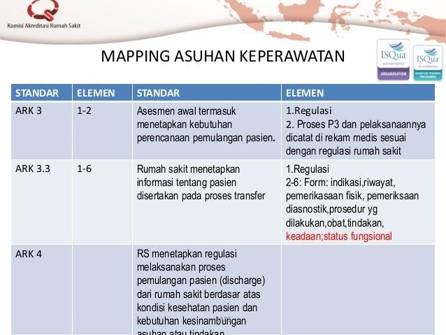 MAPPING ASUHAN KEPERAWATAN STANDAR ELEMEN STANDAR ELEMEN ARK 3 1-2 Asesmen awal termasuk menetapkan kebutuhan perencanaan ...