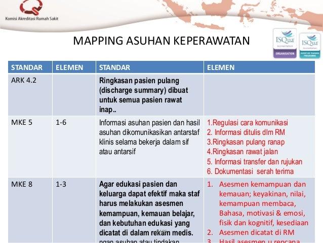 MAPPING ASUHAN KEPERAWATAN STANDAR ELEMEN STANDAR ELEMEN ARK 4.2 Ringkasan pasien pulang (discharge summary) dibuat untuk ...