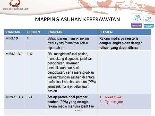 MAPPING ASUHAN KEPERAWATAN STANDAR ELEMEN STANDAR ELEMEN MIRM 9 4 Setiap pasien memiliki rekam medis yang formatnya selalu...