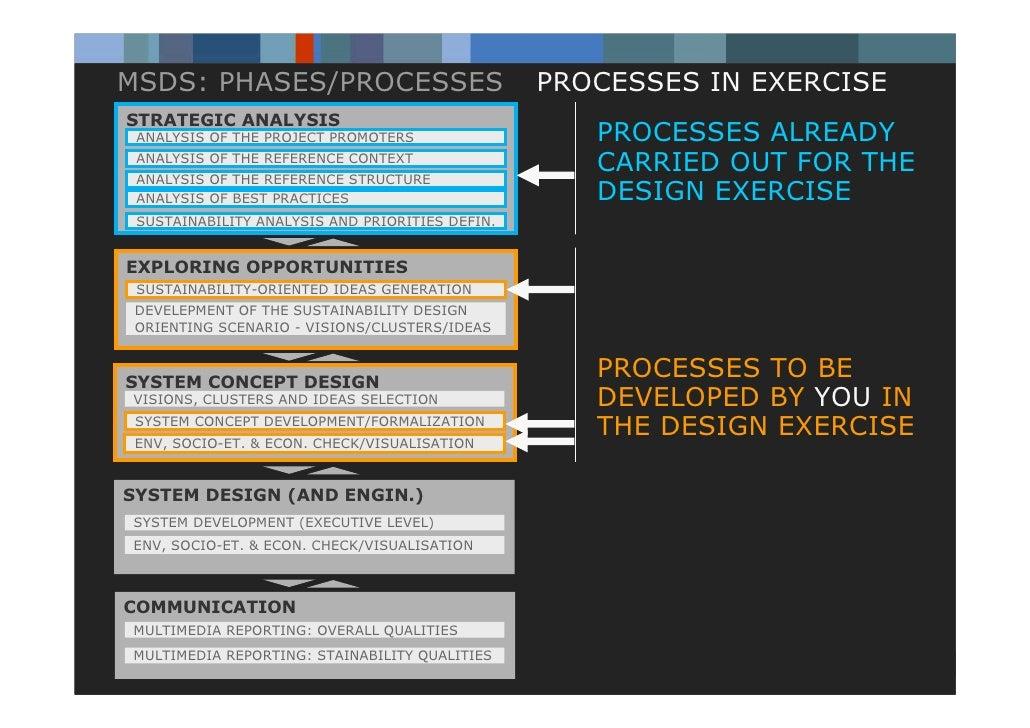 5.1 design exercise presentation