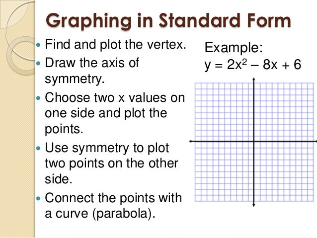 5.1 Graphing Quadratic Functions Quadratic Function In Standard Form Examples