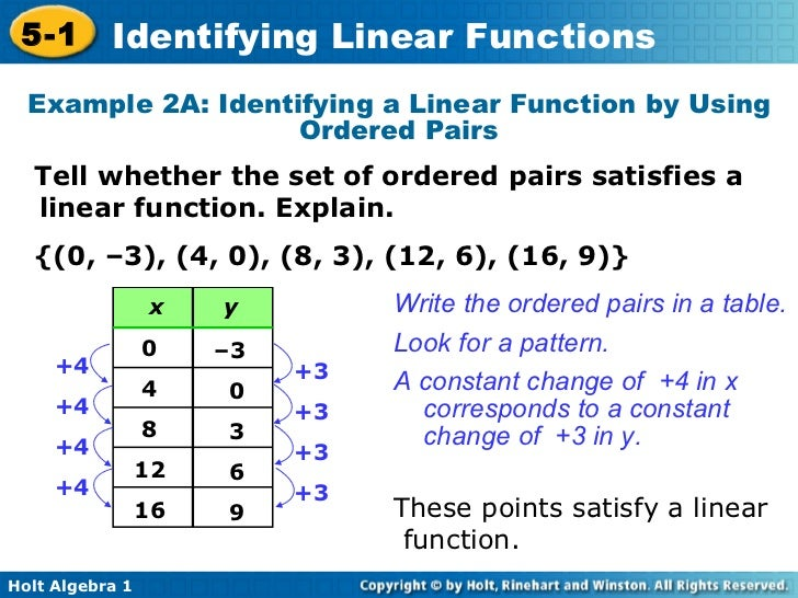 essay on linear functions