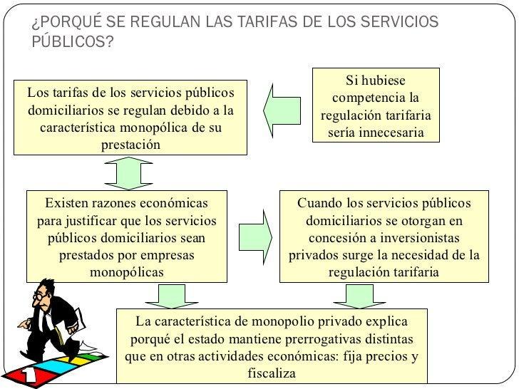 ¿PORQUÉ SE REGULAN LAS TARIFAS DE LOS SERVICIOS PÚBLICOS? Los tarifas de los servicios públicos domiciliarios se regulan d...