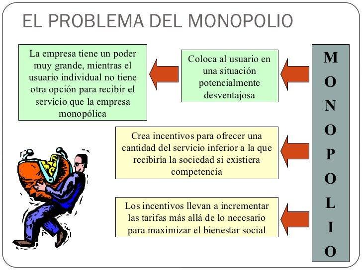 EL PROBLEMA DEL MONOPOLIO Coloca al usuario en una situación potencialmente desventajosa La empresa tiene un poder muy gra...