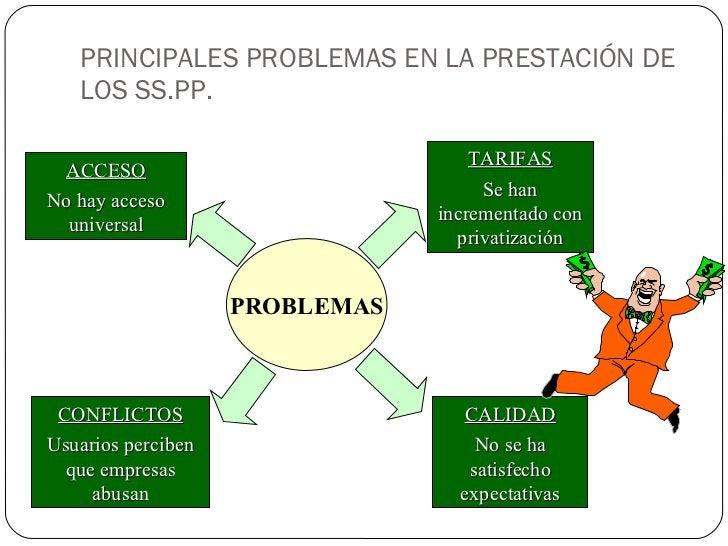 PRINCIPALES PROBLEMAS EN LA PRESTACIÓN DE LOS SS.PP. PROBLEMAS ACCESO No hay acceso universal TARIFAS Se han incrementado ...