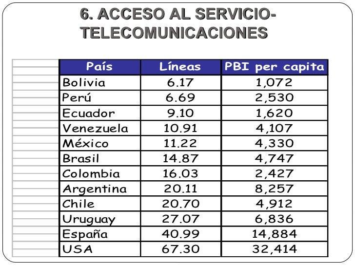 6. ACCESO AL SERVICIO-TELECOMUNICACIONES