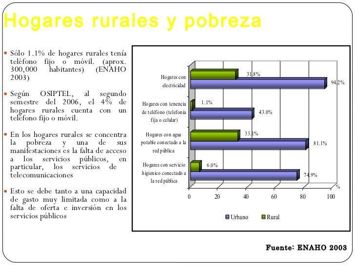 Hogares rurales y pobreza <ul><li>Sólo 1.1% de hogares rurales tenía teléfono fijo o móvil. (aprox. 300,000 habitantes) (E...