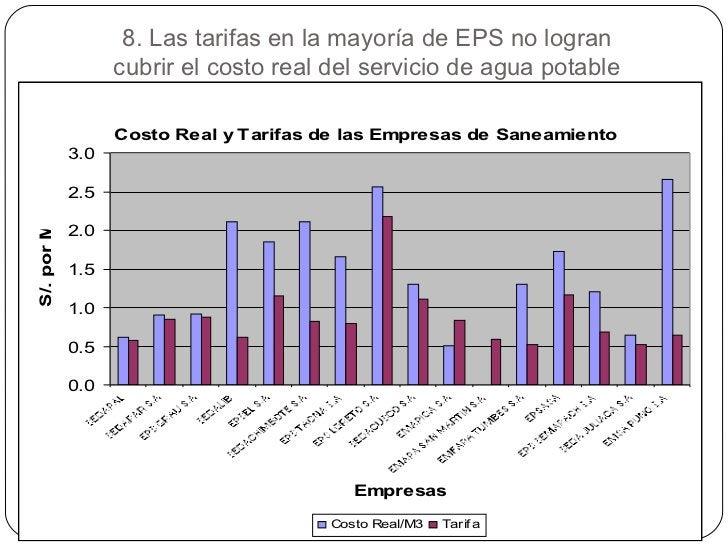 8. Las tarifas en la mayoría de EPS no logran cubrir el costo real del servicio de agua potable