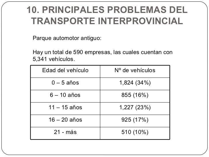 10. PRINCIPALES PROBLEMAS DEL TRANSPORTE INTERPROVINCIAL Parque automotor antiguo: Hay un total de 590 empresas, las cuale...