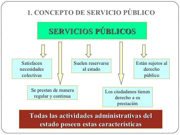 SERVICIOS PÚBLICOS Satisfacen necesidades colectivas Suelen reservarse al estado Están sujetos al derecho público Todas la...