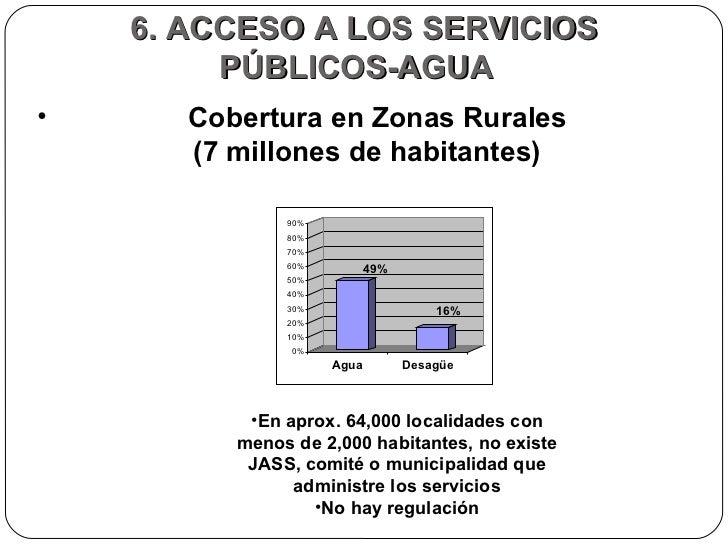 6. ACCESO A LOS SERVICIOS PÚBLICOS-AGUA  <ul><li>Cobertura en Zonas Rurales </li></ul><ul><li>(7 millones de habitantes) <...