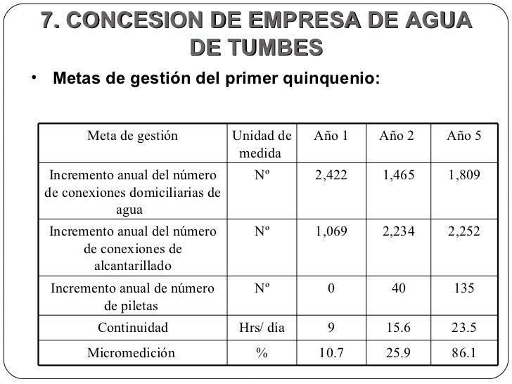 7. CONCESION DE EMPRESA DE AGUA DE TUMBES <ul><li>Metas de gestión del primer quinquenio:  </li></ul>Meta de gestión Unida...