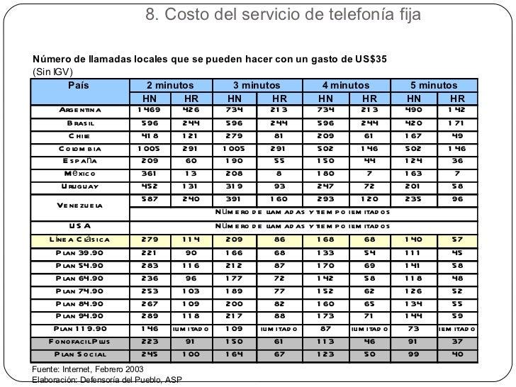 8. Costo del servicio de telefonía fija