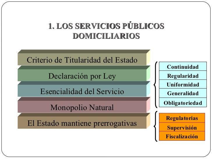 1. LOS SERVICIOS PÚBLICOS DOMICILIARIOS Criterio de Titularidad del Estado Declaración por Ley Esencialidad del Servicio M...
