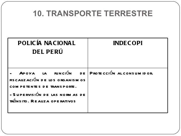 10. TRANSPORTE TERRESTRE POLICÍA NACIONAL  DEL PERÚ INDECOPI <ul><li>Apoya la función de fiscalización de los organismos c...