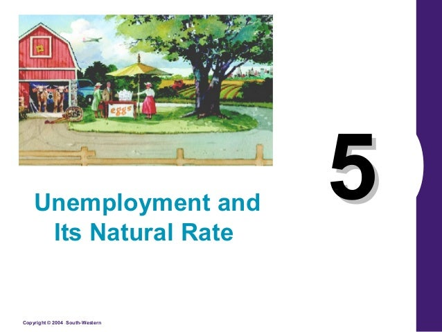Copyright © 2004 South-Western 55Unemployment and Its Natural Rate