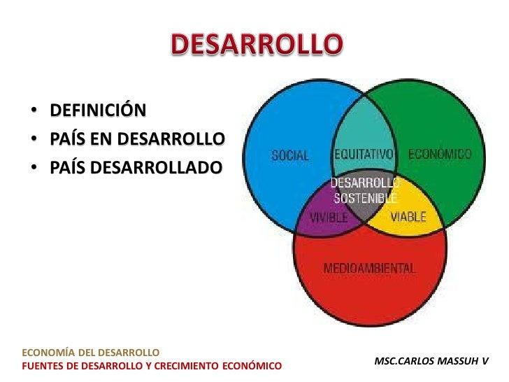 PAIS DESARROLLADO DEFINICION EBOOK