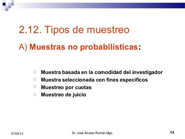 1321/05/132.12. Tipos de muestreoA) Muestras no probabilísticas: Muestra basada en la comodidad del investigador Muestra...