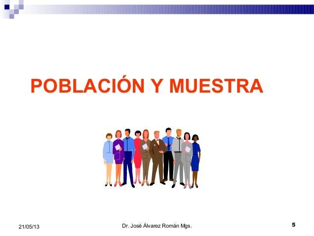 521/05/13POBLACIÓN Y MUESTRADr. José Álvarez Román Mgs.