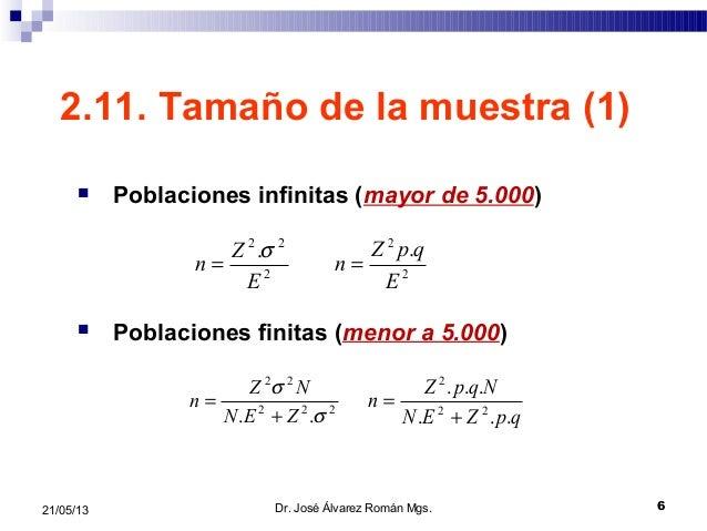 621/05/132.11. Tamaño de la muestra (1) Poblaciones infinitas (mayor de 5.000) Poblaciones finitas (menor a 5.000)222.EZ...